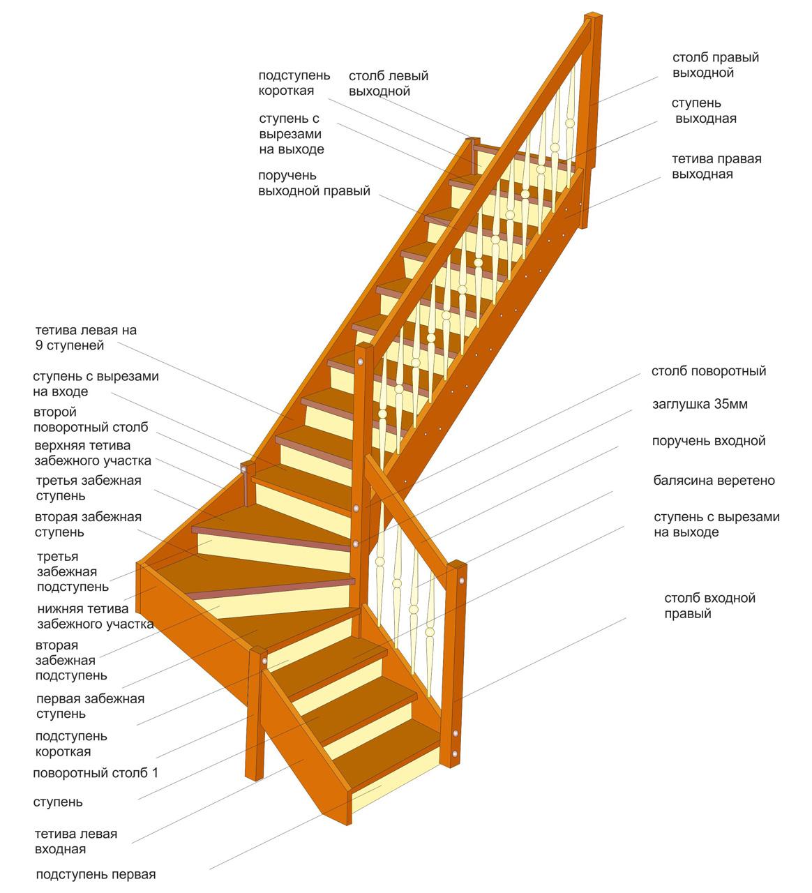 Как сделать лестницу на второй этаж из дерева пошагово